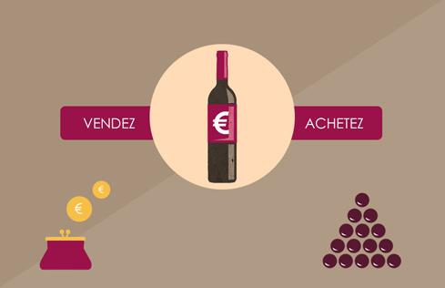 achat et vente de bouteilles entre membres iCave, après le stockage de vin et la conservation du vin, la dégustation !